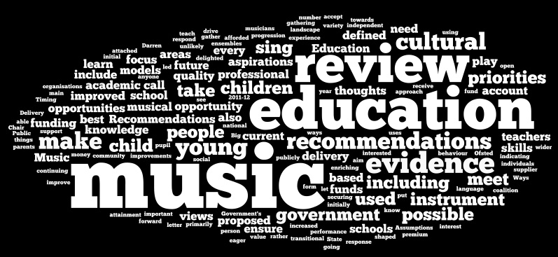 Benefits of Music Education