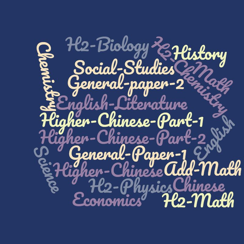 Free Test Papers Sgtestpapers Singapore Exam Papers